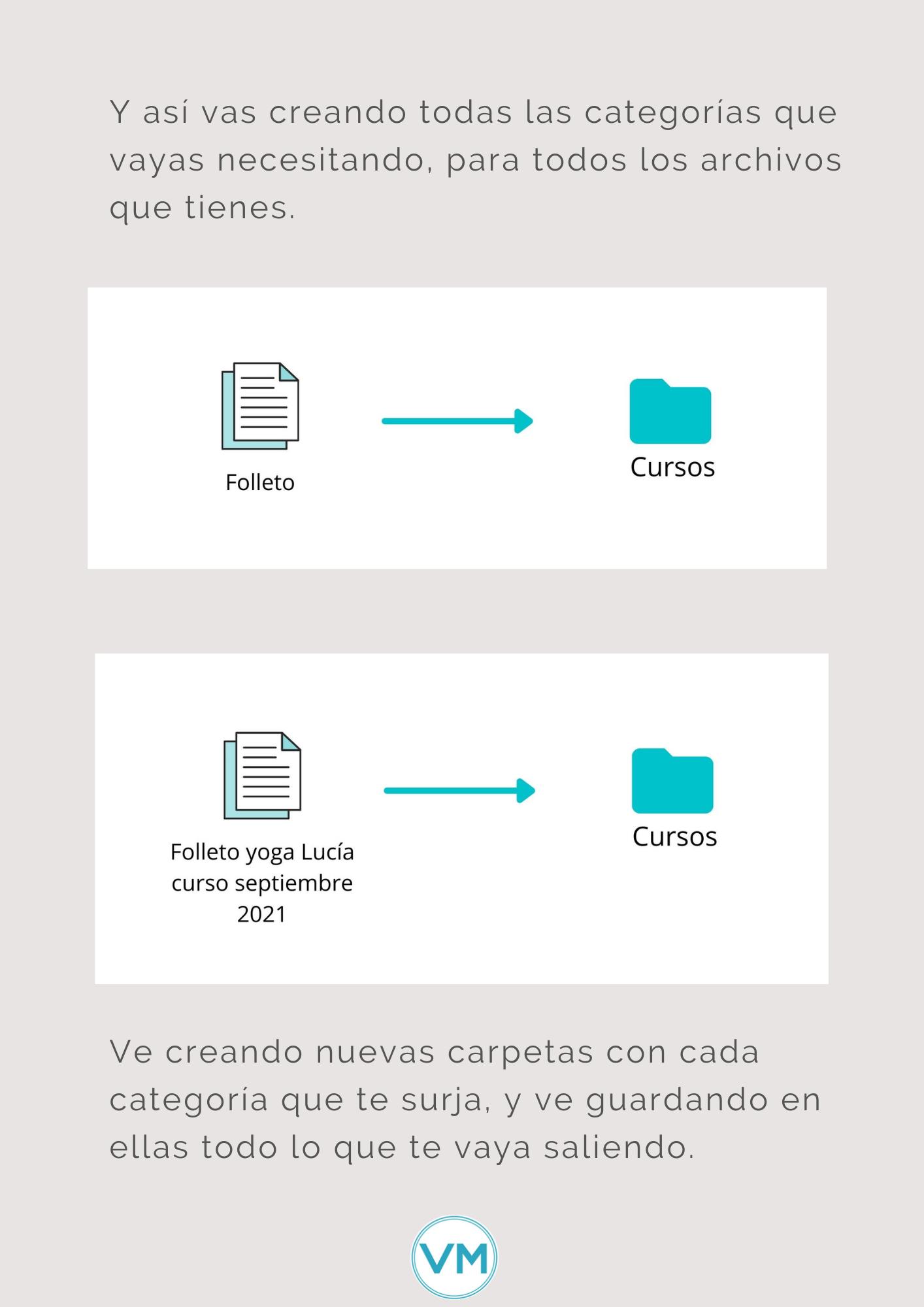 manual para ordenar archivos ordenador